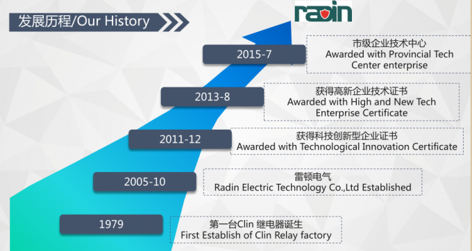 Automatic Transfer Switch, Generator Transfer Switch, Motor/Pump Control & Protective Switch - Radin Electric Technology Co., Ltd