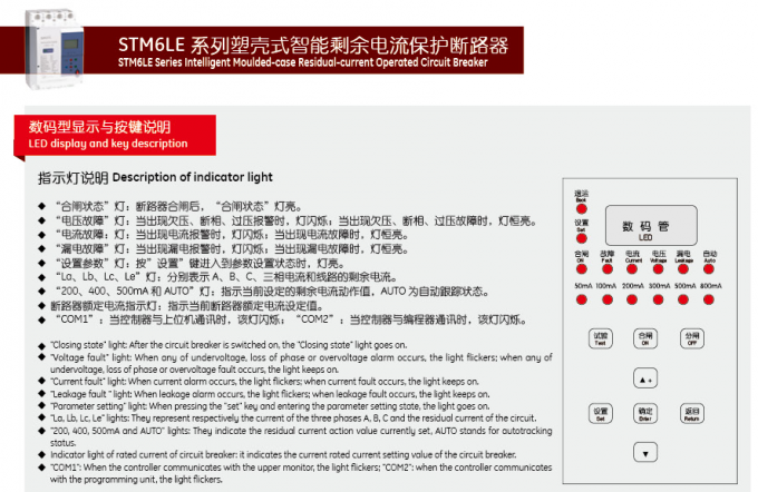 Intelligent Residential Electrical Circuit Breaker Current Operated